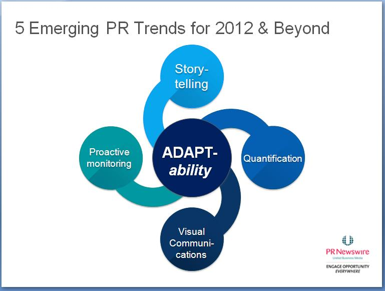 Emerging PR Trends & the New Public Relations Skill Set for 2012