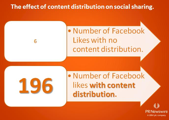 Content Distribution Tool Talk: PR Newswire