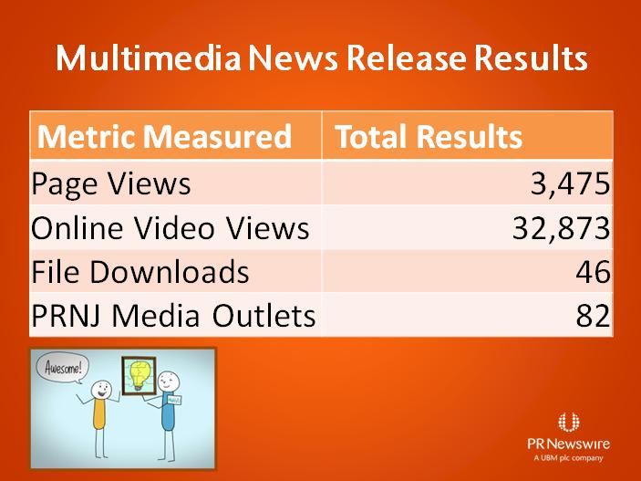 mv explainer Multimedia News Release Results