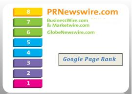 13 pagerank