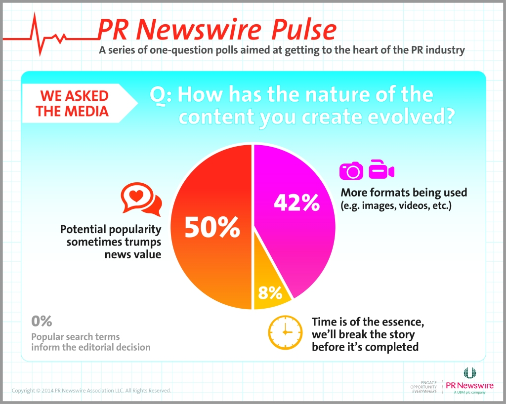 PRN Pulse_MEDIA-ContentEvolution_Jan2014-hires