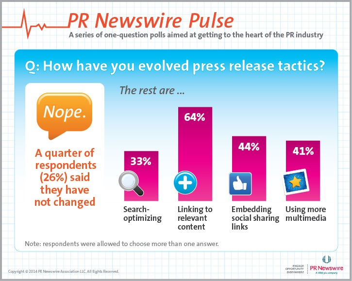 PRN-Pulse-Poll_Release-Change_Feb2014