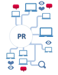 Related article: New PR Approaches for Outbound Communications Strategies