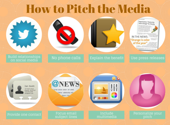 Image result for how to pitch to the media