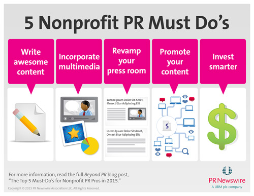 nonprofit pr Jl simmons non-profit pr grant 2018/19 grant program is open to qualified us 501(c)(3) charitable non-profit organizations, as recognized by the irs as charities.