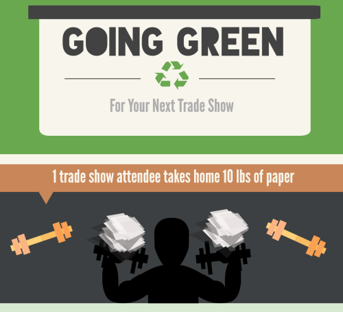 Green Trade Shows Infographic