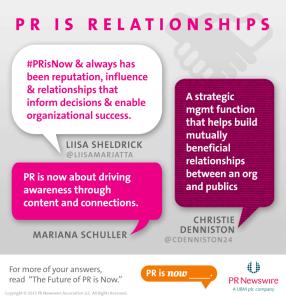 PRisRelationships