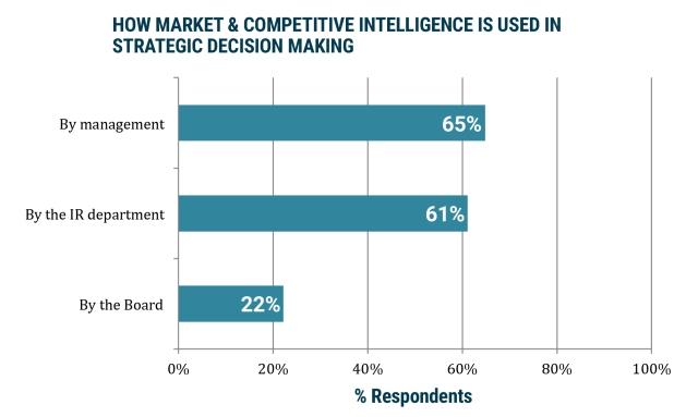 cnw_competitiveintelligence_3-4