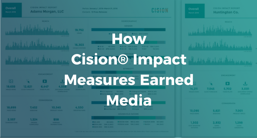 How Cision® Impact Measures Earned Media